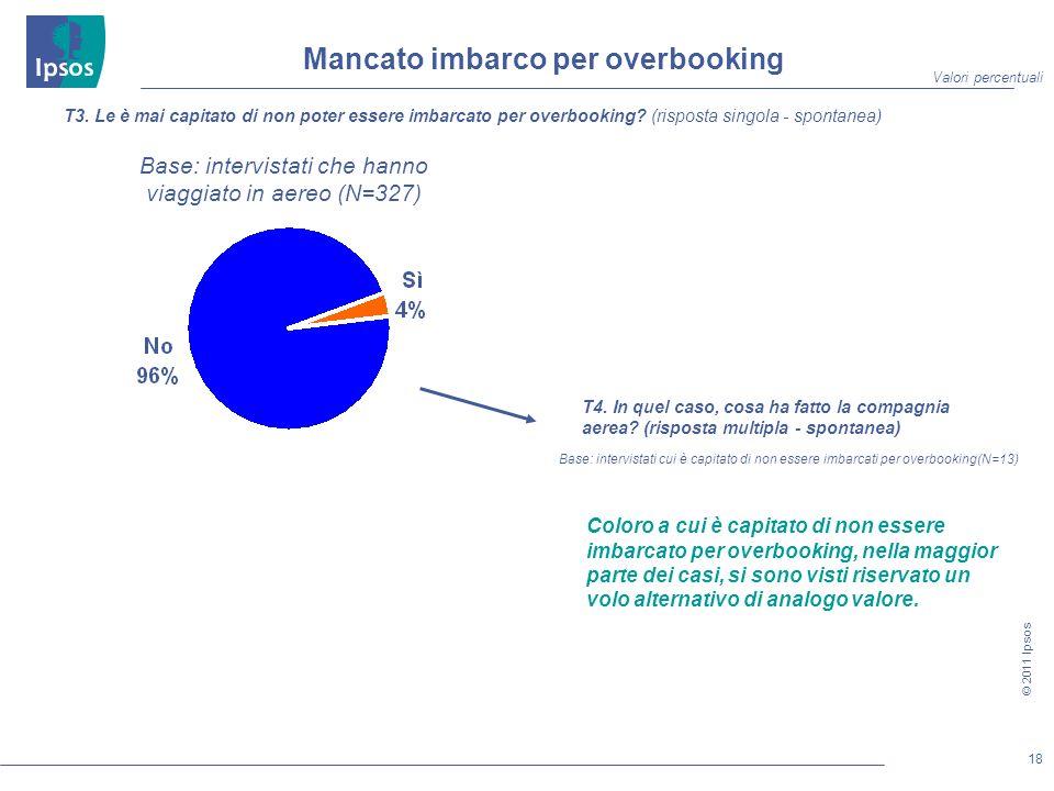 18 © 2011 Ipsos T3. Le è mai capitato di non poter essere imbarcato per overbooking.