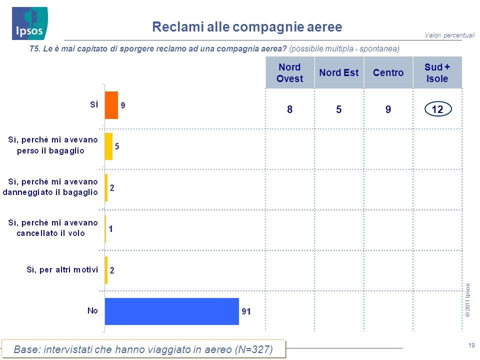 19 © 2011 Ipsos Reclami alle compagnie aeree T5.