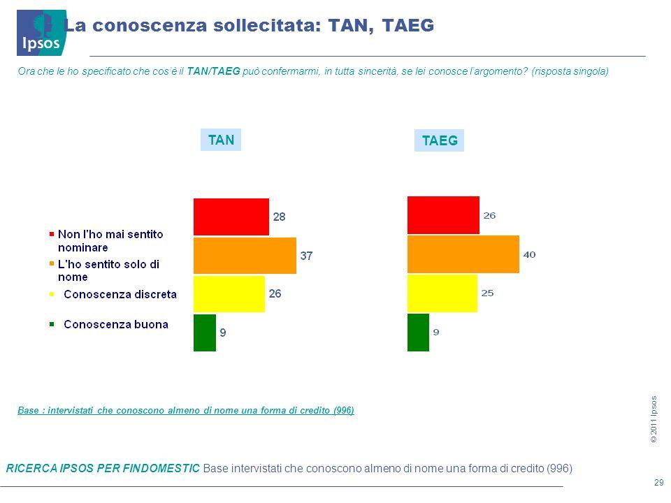 29 © 2011 Ipsos La conoscenza sollecitata: TAN, TAEG Ora che le ho specificato che cosè il TAN/TAEG può confermarmi, in tutta sincerità, se lei conosce largomento.