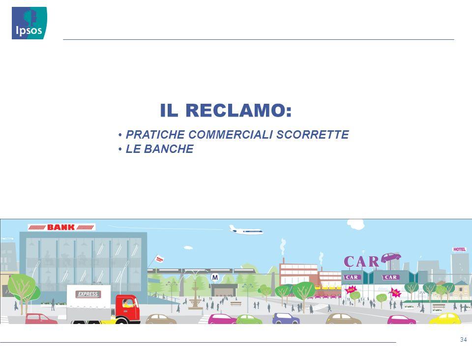 34 © 2011 Ipsos IL RECLAMO: PRATICHE COMMERCIALI SCORRETTE LE BANCHE