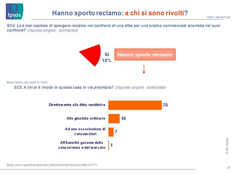 37 © 2011 Ipsos SC4.