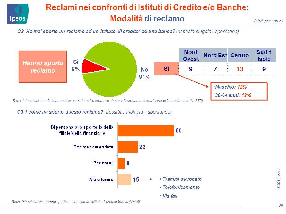 38 © 2011 Ipsos C3. Ha mai sporto un reclamo ad un istituto di credito/ ad una banca.