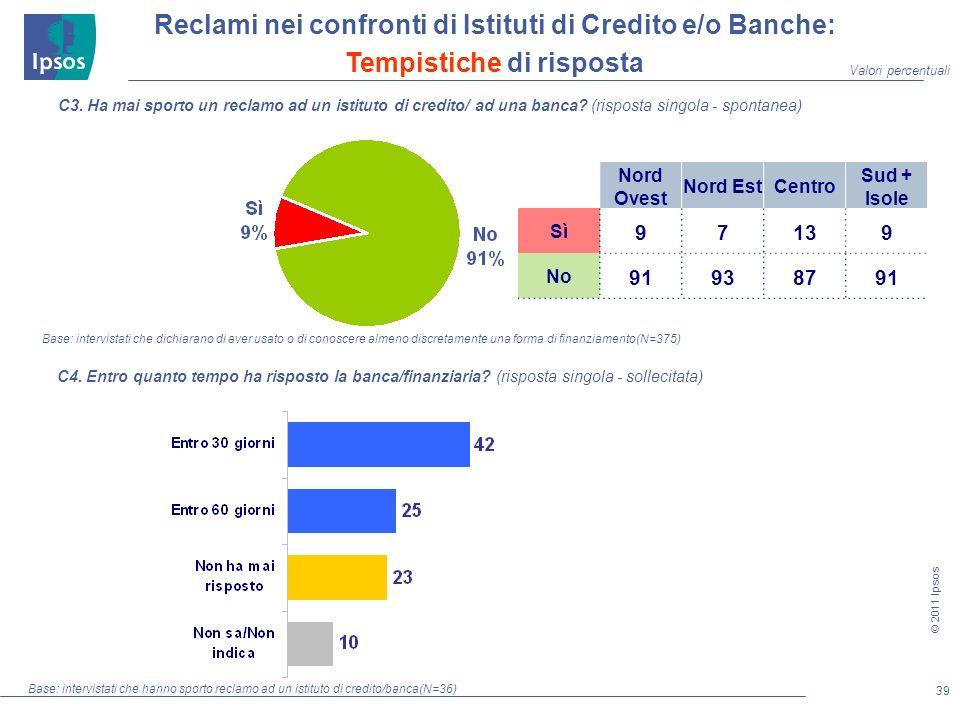 39 © 2011 Ipsos C3. Ha mai sporto un reclamo ad un istituto di credito/ ad una banca.