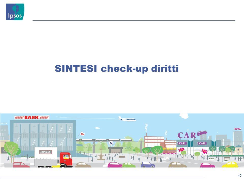 40 © 2011 Ipsos SINTESI check-up diritti