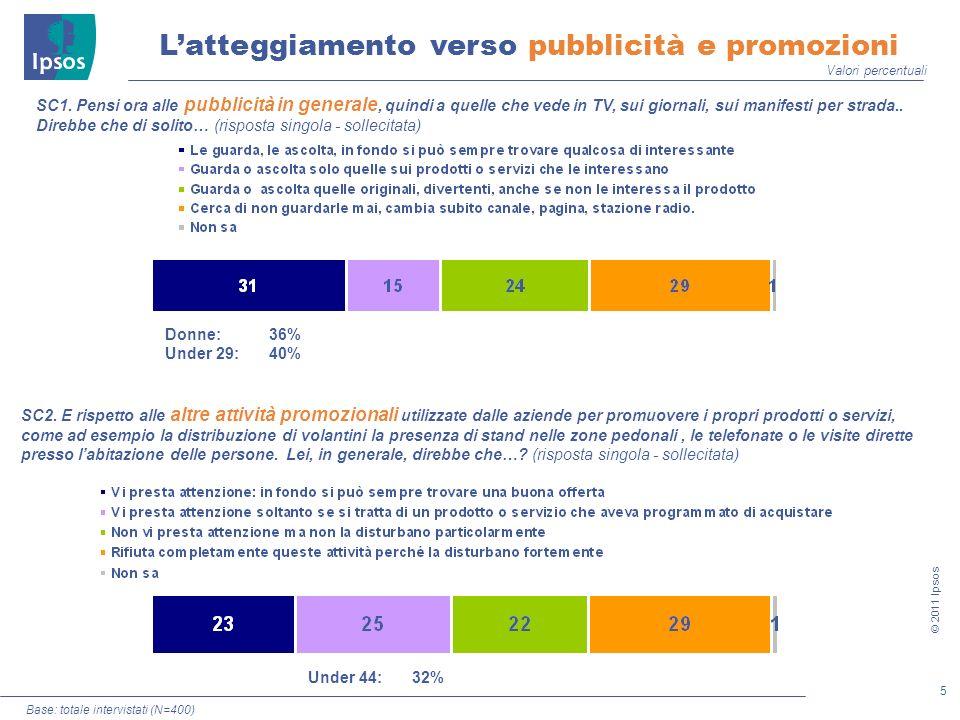 5 © 2011 Ipsos Latteggiamento verso pubblicità e promozioni SC1.