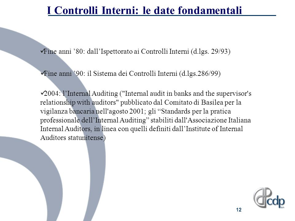 12 I Controlli Interni: le date fondamentali Fine anni 90: il Sistema dei Controlli Interni (d.lgs.286/99) 2004: lInternal Auditing (