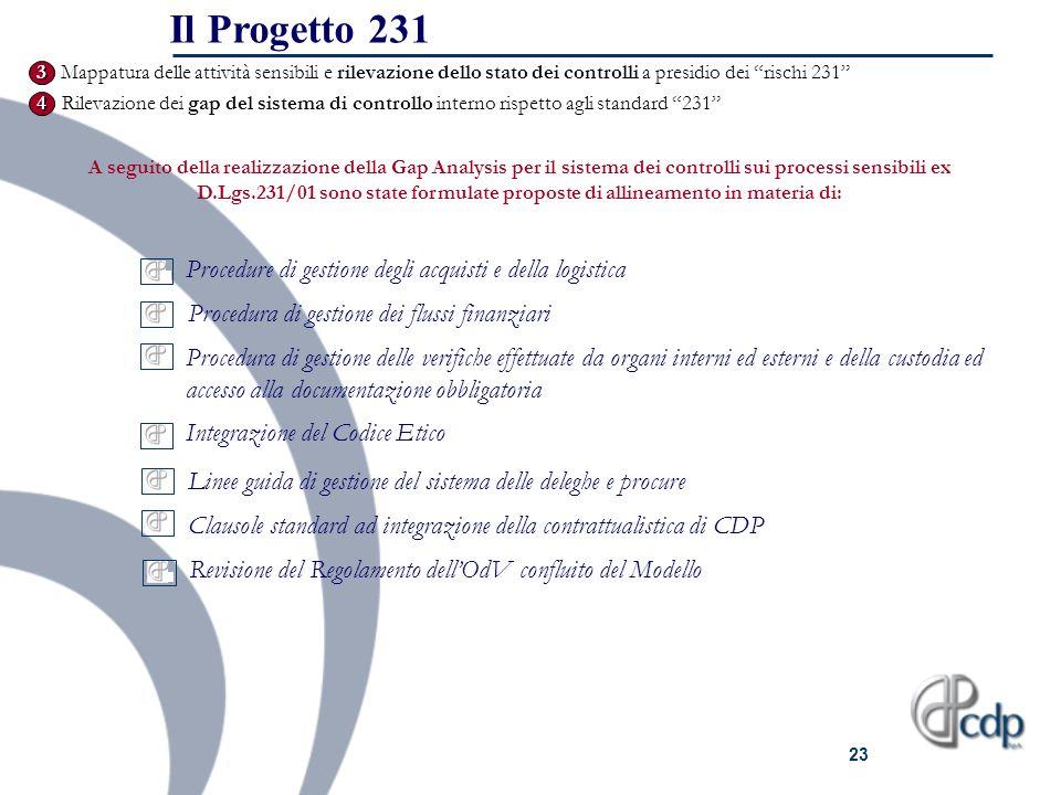 23 A seguito della realizzazione della Gap Analysis per il sistema dei controlli sui processi sensibili ex D.Lgs.231/01 sono state formulate proposte