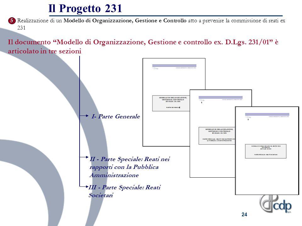 24 5 Realizzazione di un Modello di Organizzazione, Gestione e Controllo atto a prevenire la commissione di reati ex 231 Il documento Modello di Organ