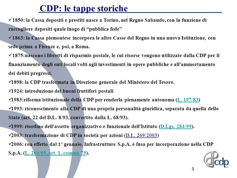 3 CDP: le tappe storiche 1850: la Cassa depositi e prestiti nasce a Torino, nel Regno Sabaudo, con la funzione di raccogliere depositi quale luogo di