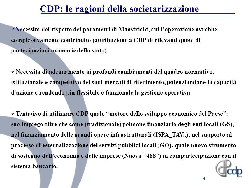 4 CDP: le ragioni della societarizzazione Necessità del rispetto dei parametri di Maastricht, cui loperazione avrebbe complessivamente contribuito (at