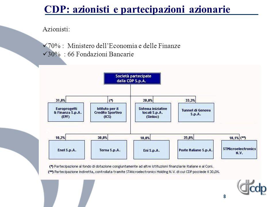 8 CDP: azionisti e partecipazioni azionarie Azionisti: 70% : Ministero dellEconomia e delle Finanze 30% : 66 Fondazioni Bancarie