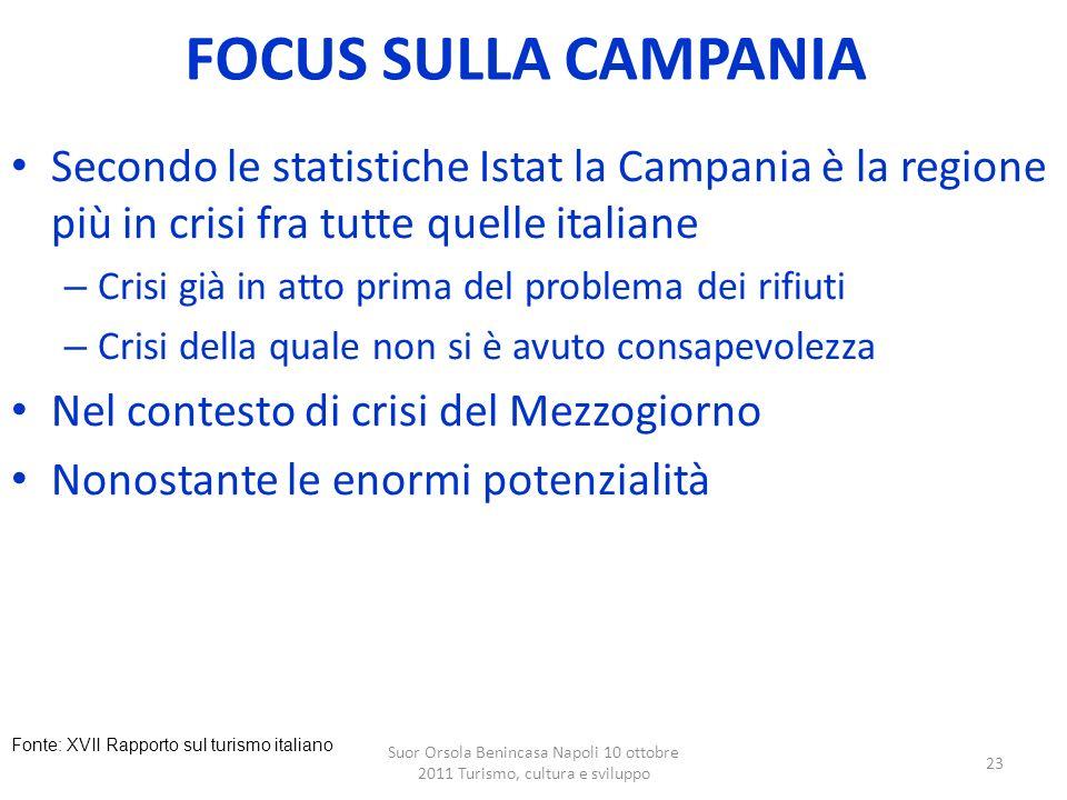 Suor Orsola Benincasa Napoli 10 ottobre 2011 Turismo, cultura e sviluppo 23 FOCUS SULLA CAMPANIA Secondo le statistiche Istat la Campania è la regione