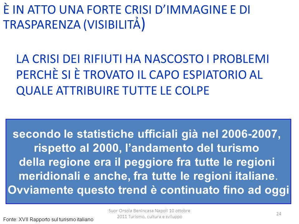 Suor Orsola Benincasa Napoli 10 ottobre 2011 Turismo, cultura e sviluppo 24 È IN ATTO UNA FORTE CRISI DIMMAGINE E DI TRASPARENZA (VISIBILIT ) LA CRISI