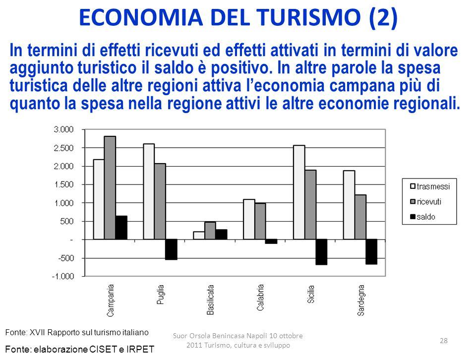 Suor Orsola Benincasa Napoli 10 ottobre 2011 Turismo, cultura e sviluppo 28 In termini di effetti ricevuti ed effetti attivati in termini di valore ag