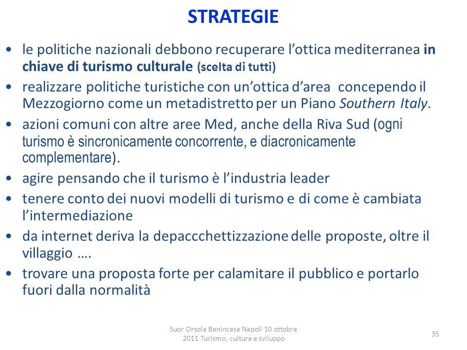 Suor Orsola Benincasa Napoli 10 ottobre 2011 Turismo, cultura e sviluppo 35 le politiche nazionali debbono recuperare lottica mediterranea in chiave d