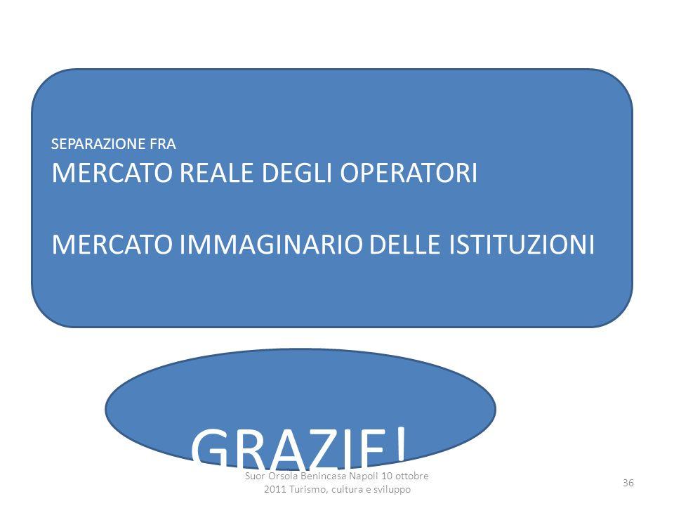 Suor Orsola Benincasa Napoli 10 ottobre 2011 Turismo, cultura e sviluppo 36 SEPARAZIONE FRA MERCATO REALE DEGLI OPERATORI MERCATO IMMAGINARIO DELLE IS