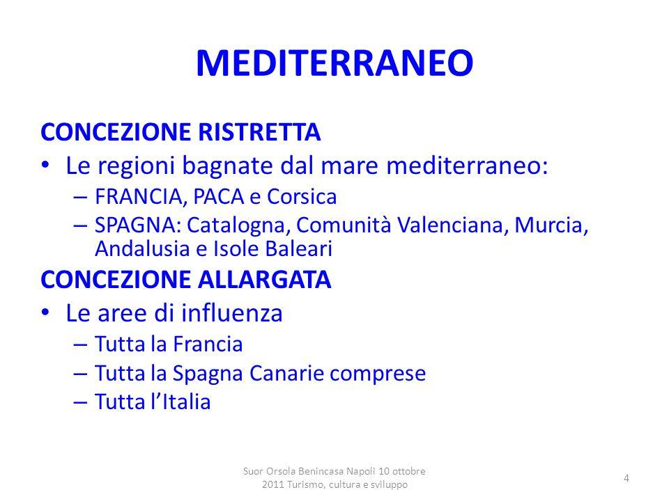 Suor Orsola Benincasa Napoli 10 ottobre 2011 Turismo, cultura e sviluppo 4 CONCEZIONE RISTRETTA Le regioni bagnate dal mare mediterraneo: – FRANCIA, P
