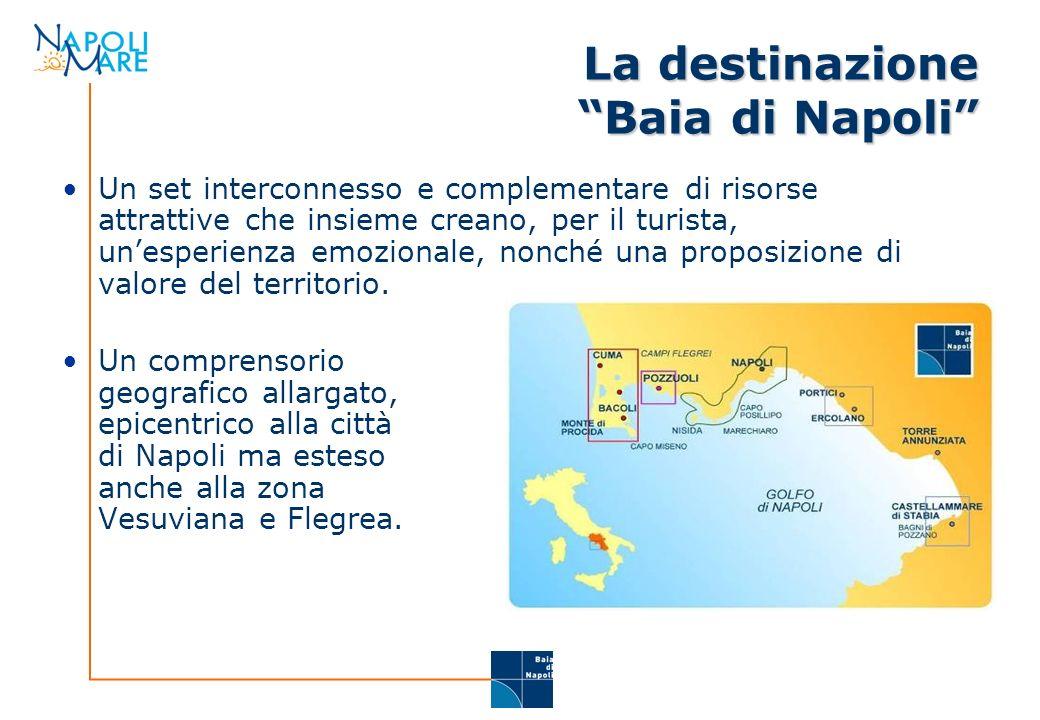 LAssociazione Baia di Napoli È unorganizzazione che si propone come una Destination Management Organization (DMO).