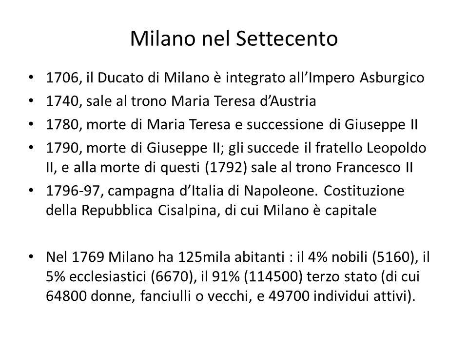 Milano nel Settecento 1706, il Ducato di Milano è integrato allImpero Asburgico 1740, sale al trono Maria Teresa dAustria 1780, morte di Maria Teresa e successione di Giuseppe II 1790, morte di Giuseppe II; gli succede il fratello Leopoldo II, e alla morte di questi (1792) sale al trono Francesco II 1796-97, campagna dItalia di Napoleone.