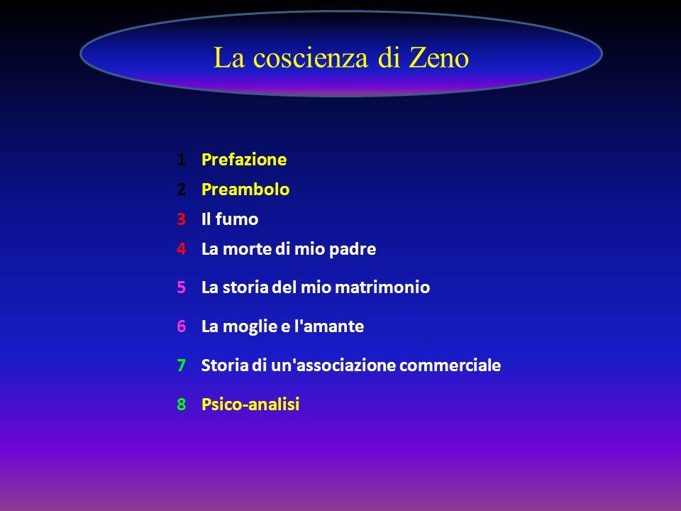 La coscienza di Zeno 1Prefazione 2Preambolo 3Il fumo 4La morte di mio padre 5La storia del mio matrimonio 6La moglie e l'amante 7Storia di un'associaz