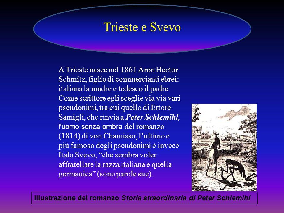 A Trieste nasce nel 1861 Aron Hector Schmitz, figlio di commercianti ebrei: italiana la madre e tedesco il padre. Come scrittore egli sceglie via via