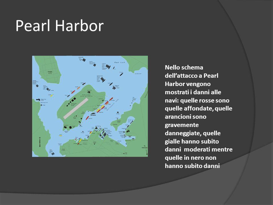 Pearl Harbor Nello schema dellattacco a Pearl Harbor vengono mostrati i danni alle navi: quelle rosse sono quelle affondate, quelle arancioni sono gravemente danneggiate, quelle gialle hanno subito danni moderati mentre quelle in nero non hanno subito danni