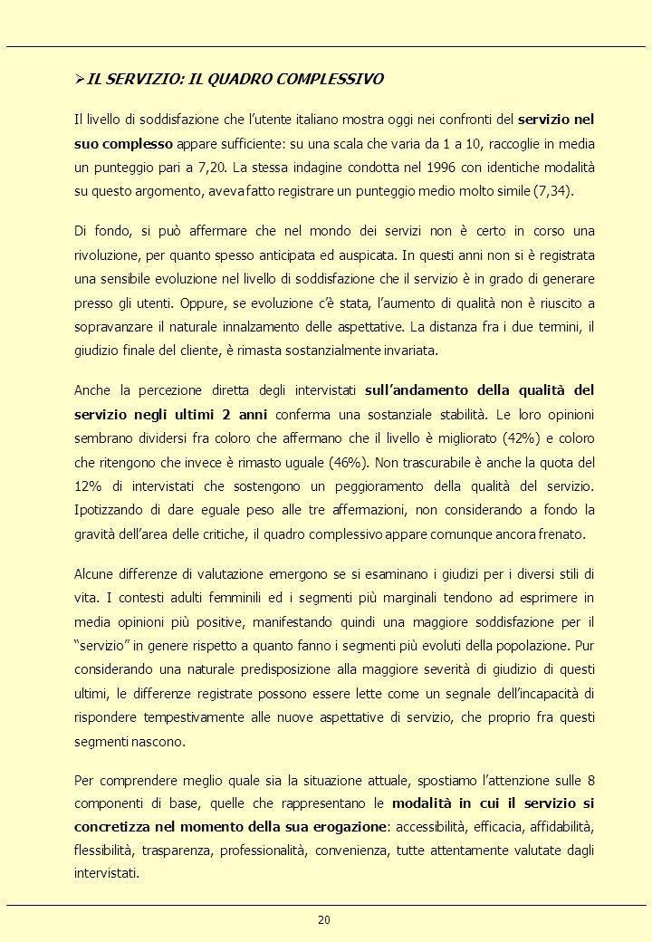 20 IL SERVIZIO: IL QUADRO COMPLESSIVO Il livello di soddisfazione che lutente italiano mostra oggi nei confronti del servizio nel suo complesso appare