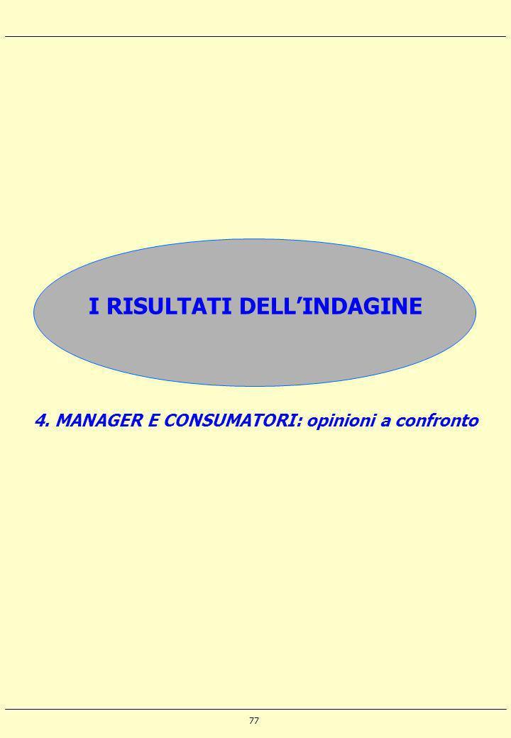 77 I RISULTATI DELLINDAGINE 4. MANAGER E CONSUMATORI: opinioni a confronto