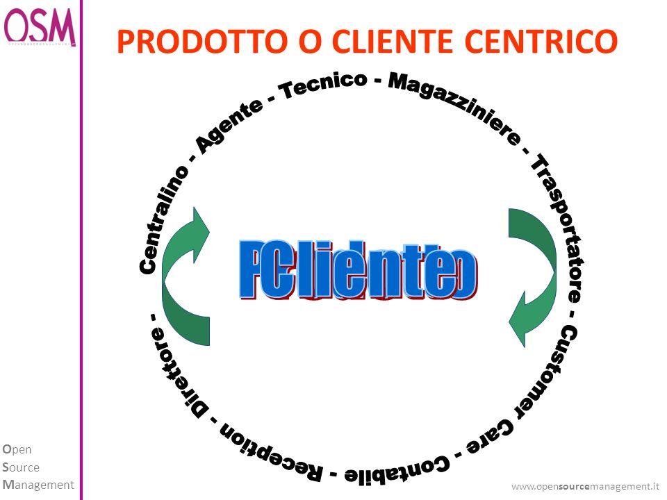 O pen S ource M anagement www.opensourcemanagement.it PRODOTTO O CLIENTE CENTRICO