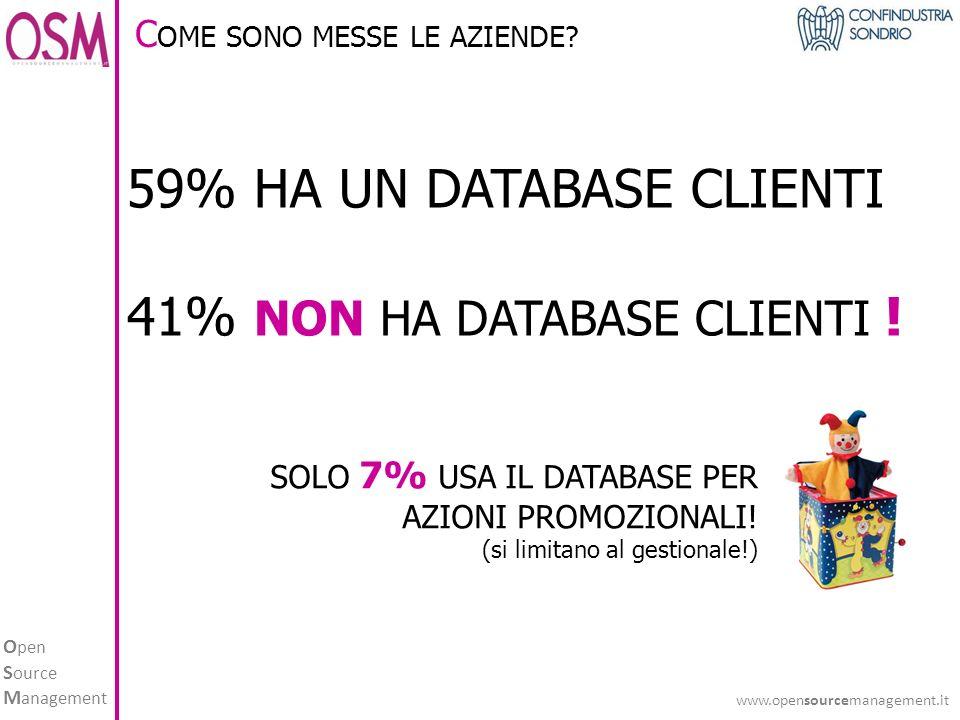 O pen S ource M anagement www.opensourcemanagement.it 59% HA UN DATABASE CLIENTI 41% NON HA DATABASE CLIENTI .