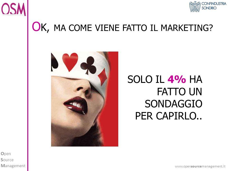 O pen S ource M anagement www.opensourcemanagement.it O K, MA COME VIENE FATTO IL MARKETING? SOLO IL 4% HA FATTO UN SONDAGGIO PER CAPIRLO..