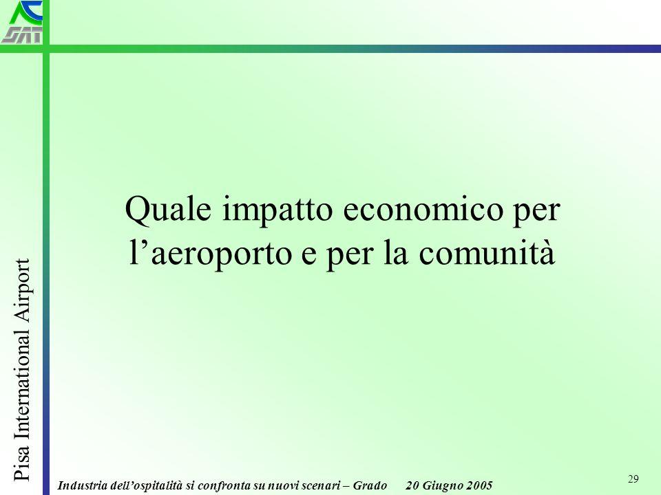 Industria dellospitalità si confronta su nuovi scenari – Grado 20 Giugno 2005 Pisa International Airport 29 Quale impatto economico per laeroporto e per la comunità