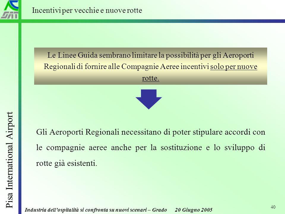 Industria dellospitalità si confronta su nuovi scenari – Grado 20 Giugno 2005 Pisa International Airport 40 Gli Aeroporti Regionali necessitano di poter stipulare accordi con le compagnie aeree anche per la sostituzione e lo sviluppo di rotte già esistenti.