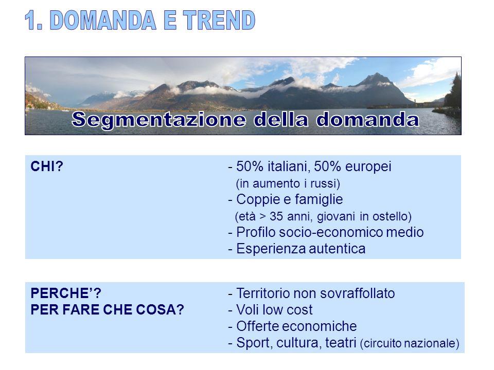 CHI?- 50% italiani, 50% europei (in aumento i russi) - Coppie e famiglie (età > 35 anni, giovani in ostello) - Profilo socio-economico medio - Esperie