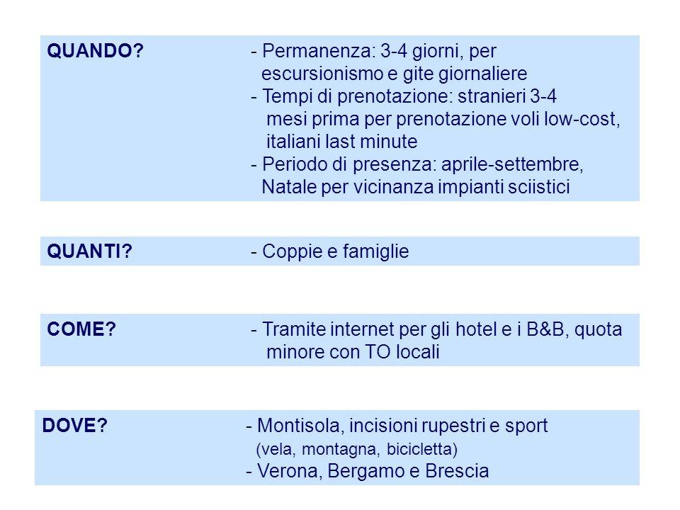 QUANDO?- Permanenza: 3-4 giorni, per escursionismo e gite giornaliere - Tempi di prenotazione: stranieri 3-4 mesi prima per prenotazione voli low-cost