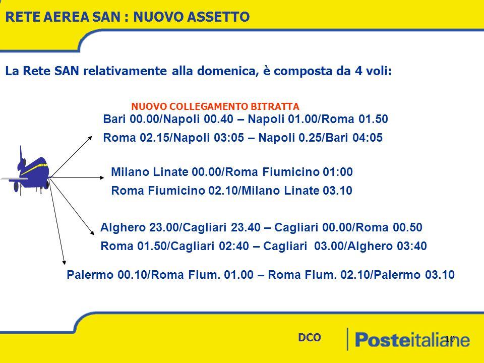 DCO 10 RETE AEREA SAN : NUOVO ASSETTO La Rete SAN relativamente alla domenica, è composta da 4 voli: Milano Linate 00.00/Roma Fiumicino 01:00 Roma Fiumicino 02.10/Milano Linate 03.10 Bari 00.00/Napoli 00.40 – Napoli 01.00/Roma 01.50 Roma 02.15/Napoli 03:05 – Napoli 0.25/Bari 04:05 Alghero 23.00/Cagliari 23.40 – Cagliari 00.00/Roma 00.50 Roma 01.50/Cagliari 02:40 – Cagliari 03.00/Alghero 03:40 Palermo 00.10/Roma Fium.