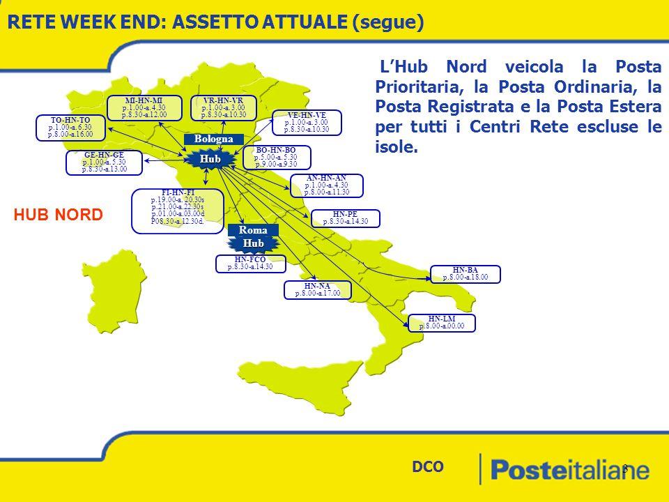 DCO 3 RETE WEEK END: ASSETTO ATTUALE (segue) LHub Nord veicola la Posta Prioritaria, la Posta Ordinaria, la Posta Registrata e la Posta Estera per tutti i Centri Rete escluse le isole.