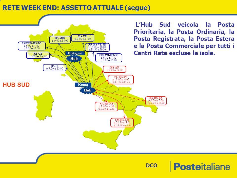 DCO 4 HUB SUD RETE WEEK END: ASSETTO ATTUALE (segue) LHub Sud veicola la Posta Prioritaria, la Posta Ordinaria, la Posta Registrata, la Posta Estera e la Posta Commerciale per tutti i Centri Rete escluse le isole.