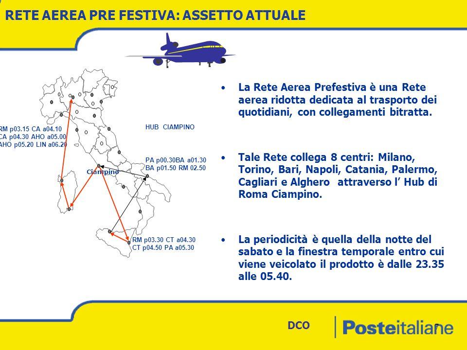 DCO 7 Ciampino PA p00.30BA a01.30 BA p01.50 RM 02.50 RM p03.30 CT a04.30 CT p04.50 PA a05.30 RM p03.15 CA a04.10 CA p04.30 AHO a05.00 AHO p05.20 LIN a06.20 HUB CIAMPINO La Rete Aerea Prefestiva è una Rete aerea ridotta dedicata al trasporto dei quotidiani, con collegamenti bitratta.