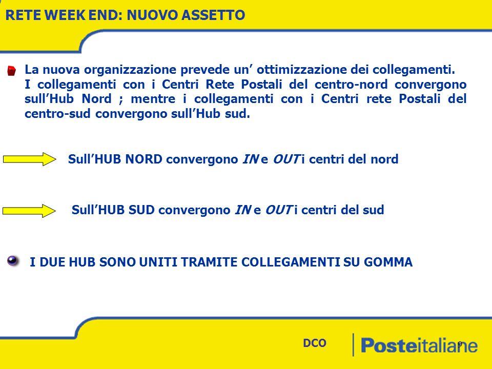 DCO 9 RETE WEEK END: NUOVO ASSETTO La nuova organizzazione prevede un ottimizzazione dei collegamenti.