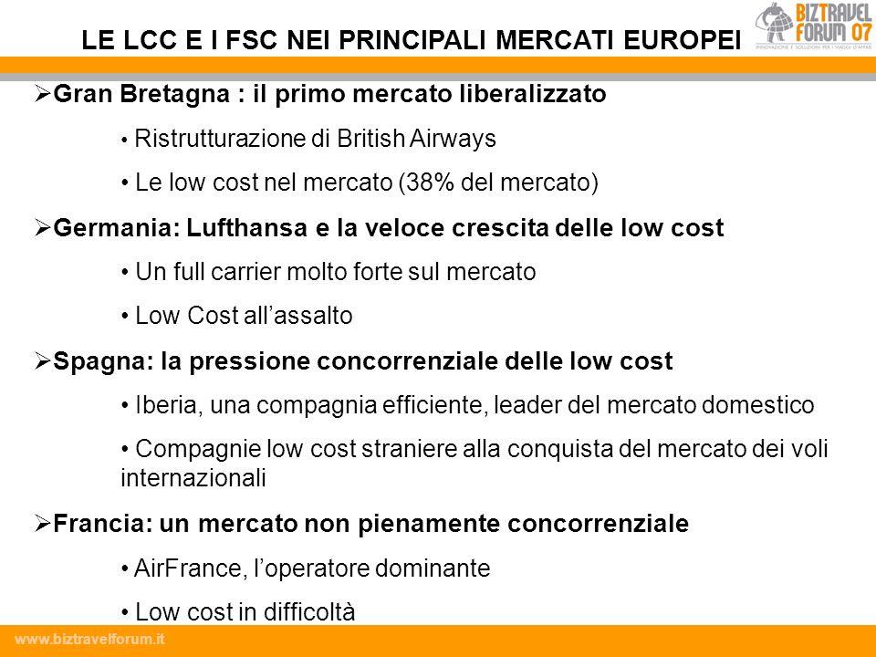 www.biztravelforum.it Gran Bretagna : il primo mercato liberalizzato Ristrutturazione di British Airways Le low cost nel mercato (38% del mercato) Ger