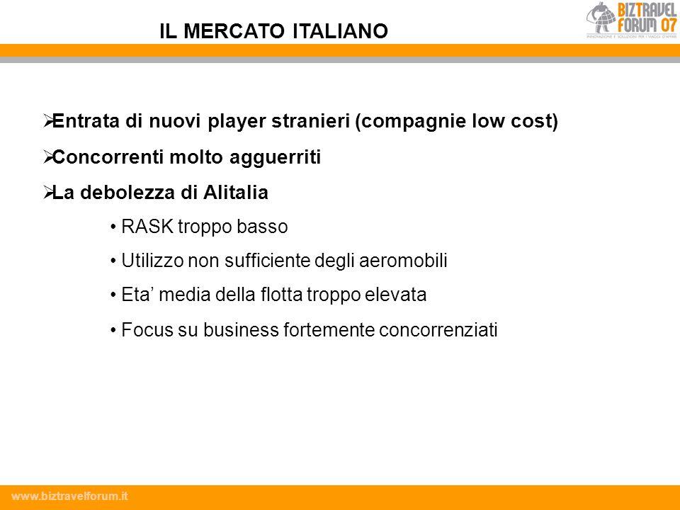 www.biztravelforum.it Entrata di nuovi player stranieri (compagnie low cost) Concorrenti molto agguerriti La debolezza di Alitalia RASK troppo basso U