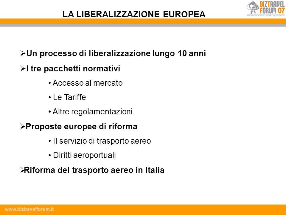 www.biztravelforum.it Titolo slide Un processo di liberalizzazione lungo 10 anni I tre pacchetti normativi Accesso al mercato Le Tariffe Altre regolam