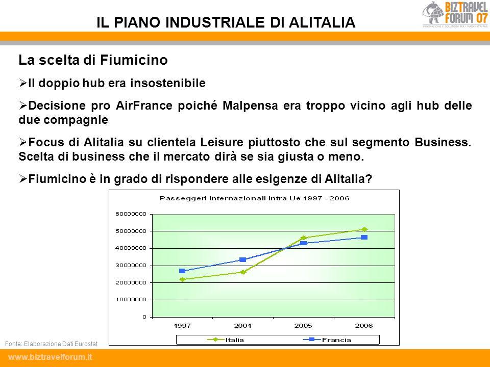 www.biztravelforum.it La scelta di Fiumicino Il doppio hub era insostenibile Decisione pro AirFrance poiché Malpensa era troppo vicino agli hub delle