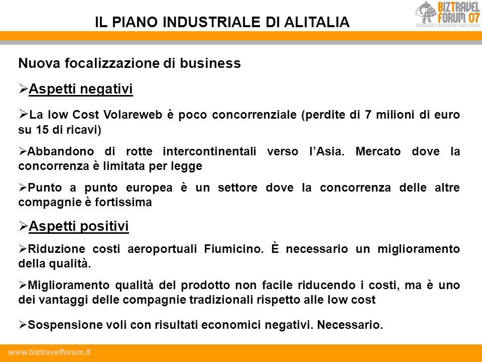 www.biztravelforum.it Nuova focalizzazione di business Aspetti negativi La low Cost Volareweb è poco concorrenziale (perdite di 7 milioni di euro su 1