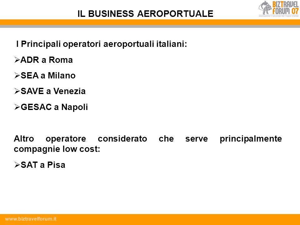 www.biztravelforum.it I Principali operatori aeroportuali italiani: ADR a Roma SEA a Milano SAVE a Venezia GESAC a Napoli Altro operatore considerato