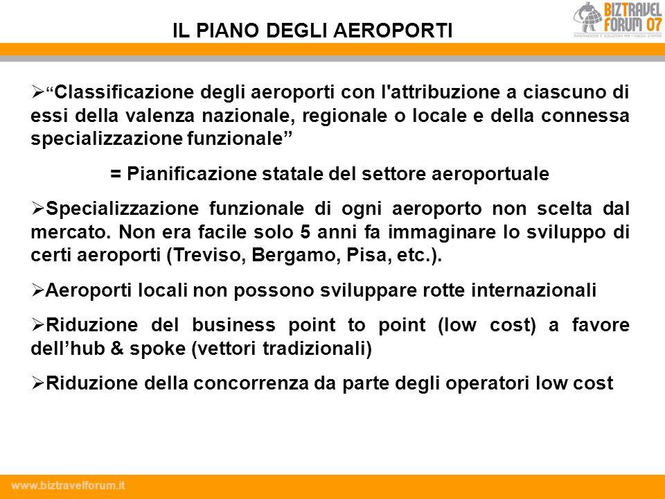 www.biztravelforum.it Classificazione degli aeroporti con l'attribuzione a ciascuno di essi della valenza nazionale, regionale o locale e della connes