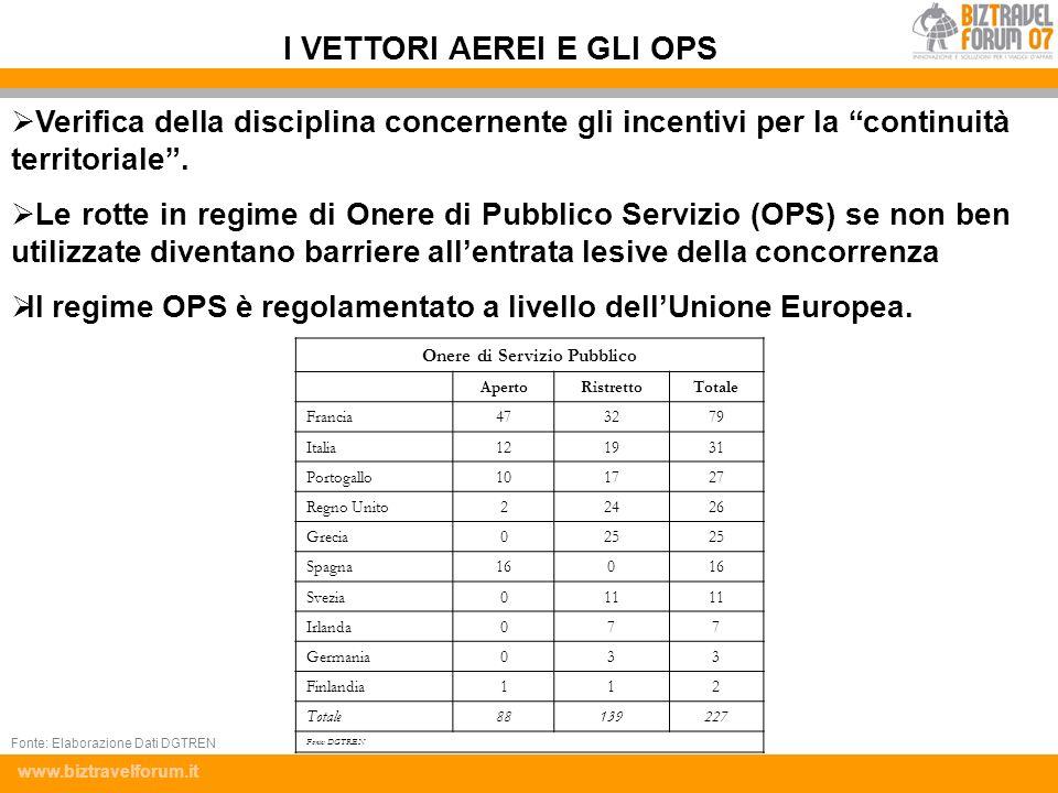 www.biztravelforum.it Verifica della disciplina concernente gli incentivi per la continuità territoriale. Le rotte in regime di Onere di Pubblico Serv