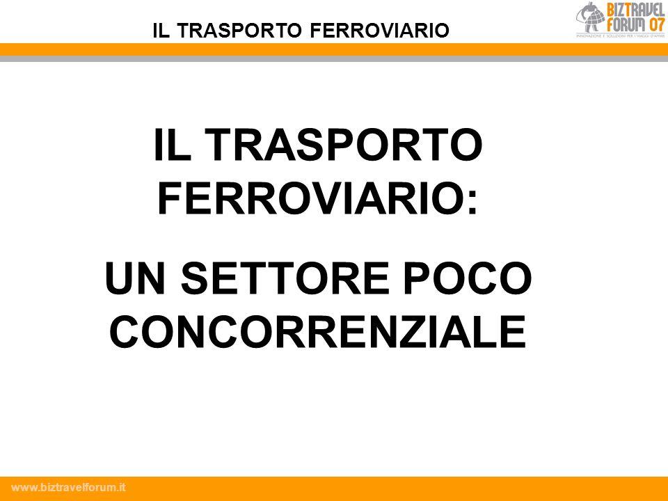 www.biztravelforum.it IL TRASPORTO FERROVIARIO: UN SETTORE POCO CONCORRENZIALE IL TRASPORTO FERROVIARIO