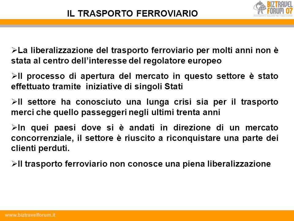 www.biztravelforum.it La liberalizzazione del trasporto ferroviario per molti anni non è stata al centro dellinteresse del regolatore europeo Il proce
